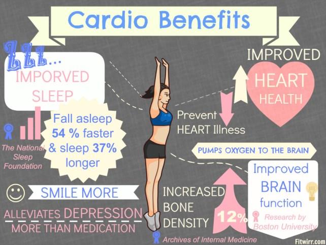http://fitbodybuzz.com/benefits-cardio-training/