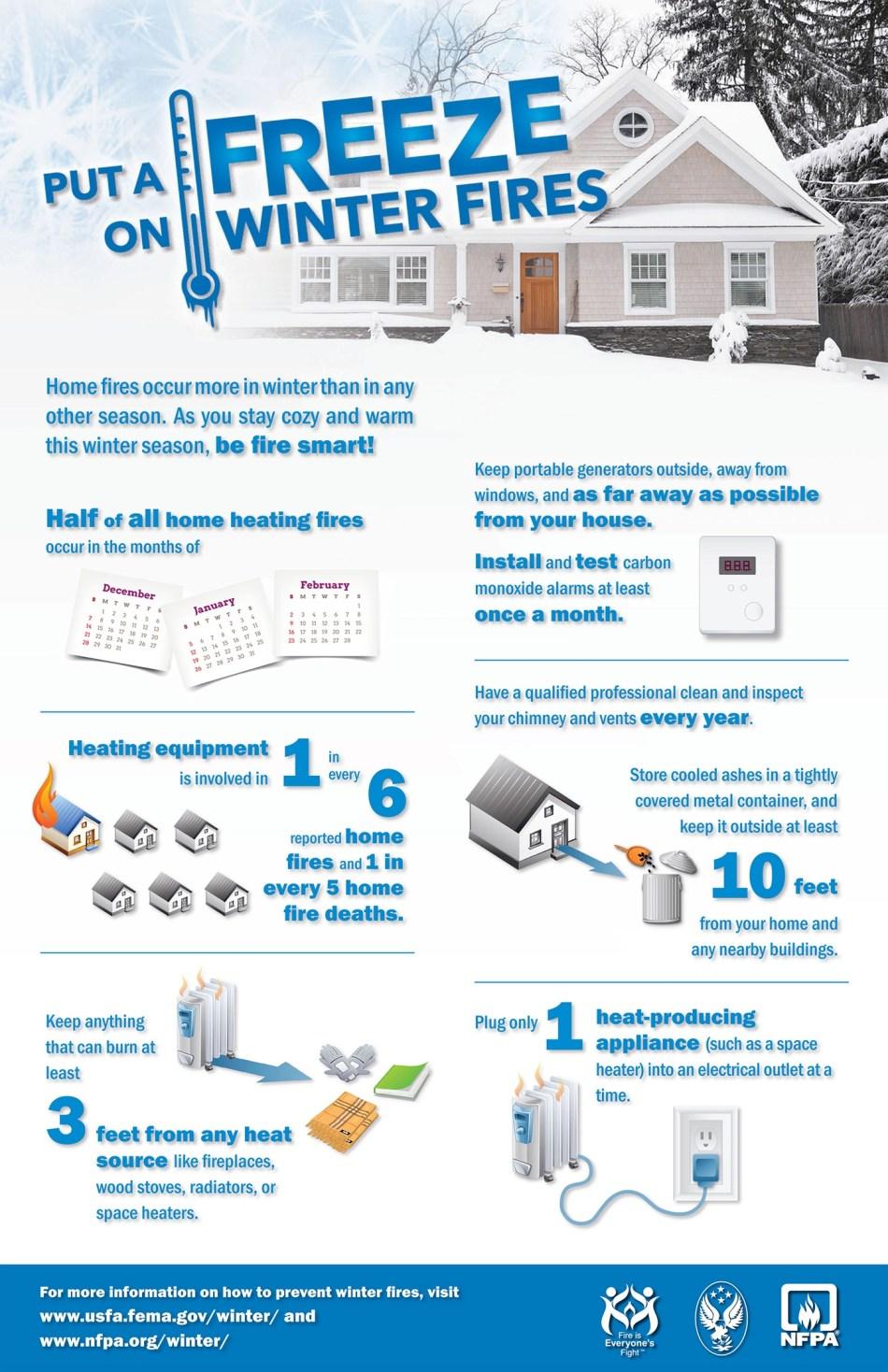 prevent winter fires