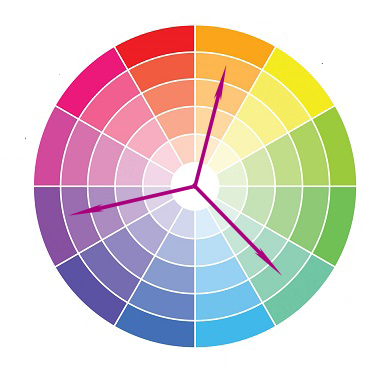 Triad Color Combinations Lie At Equal Distance From One Another You Can Start Counting With