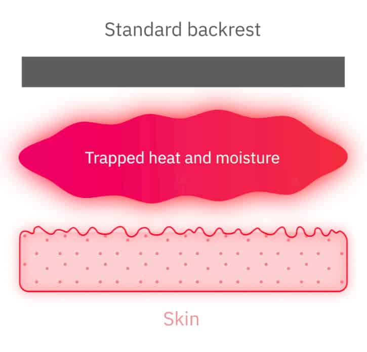 Standard backrest graphic image