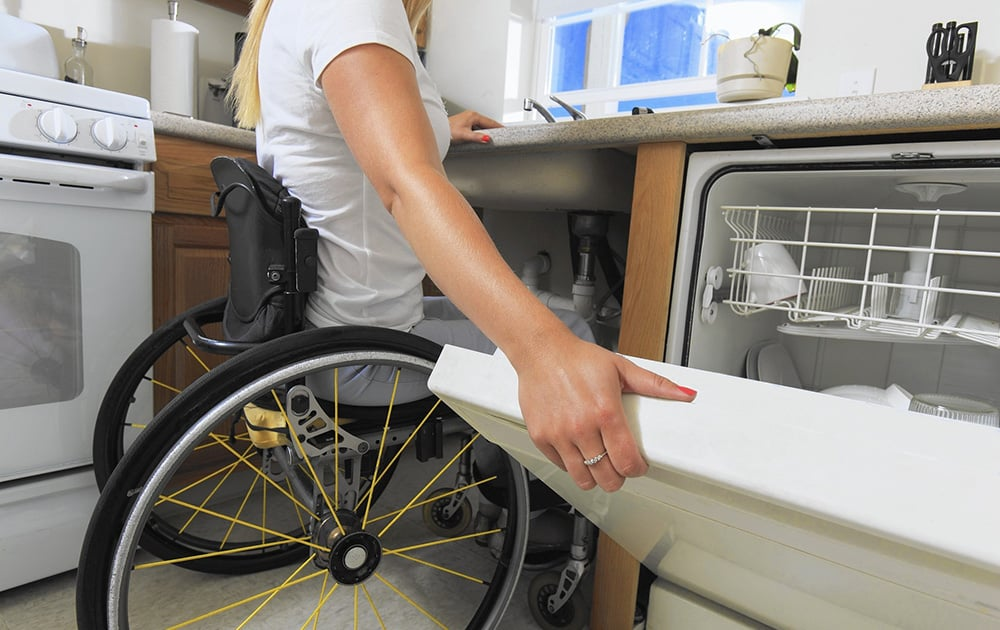 accessible housing ima