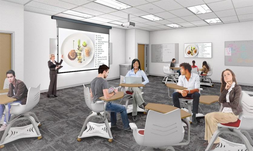hospitality classroom rendering