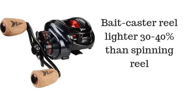 Bait-caster lighter than spinning reel