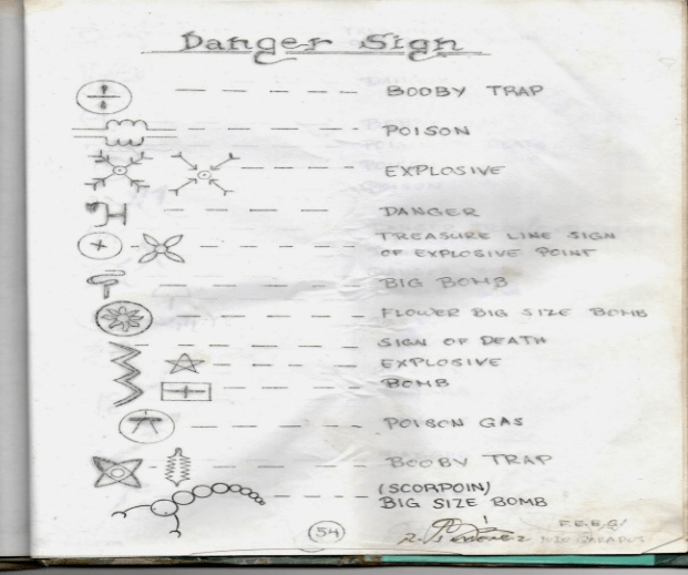 Philippines Buried Treasure Codes and Signs