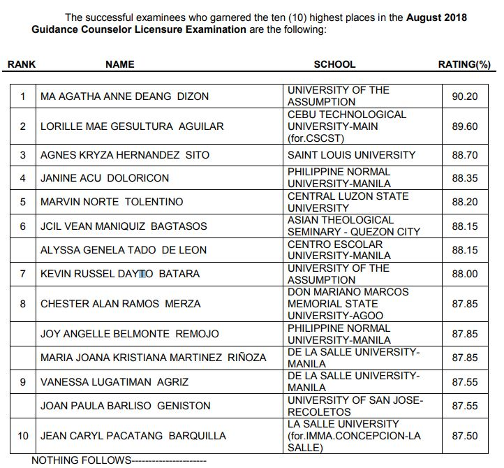 Top 10 Passers August 2018 Guidance Counselor Board Exam Results