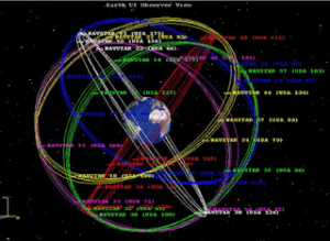SATELITES-300x219 GLOBALSAT PACTH SKS 58W 25/10/18