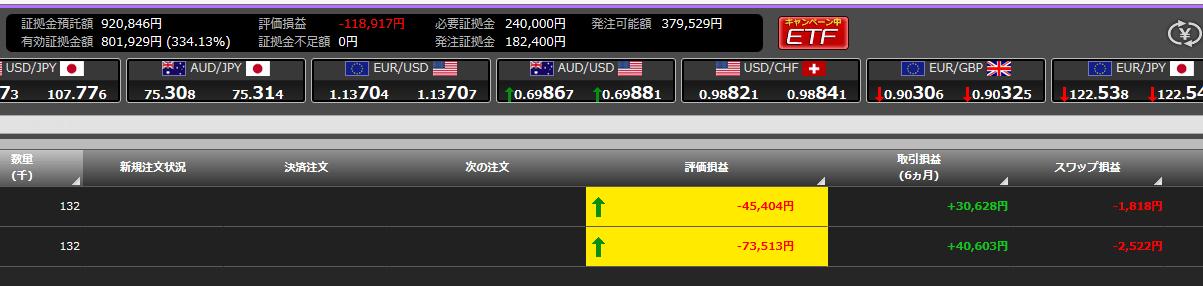 【AI投資】一瞬で超円高が進む!トライオートFXはどうなった!?