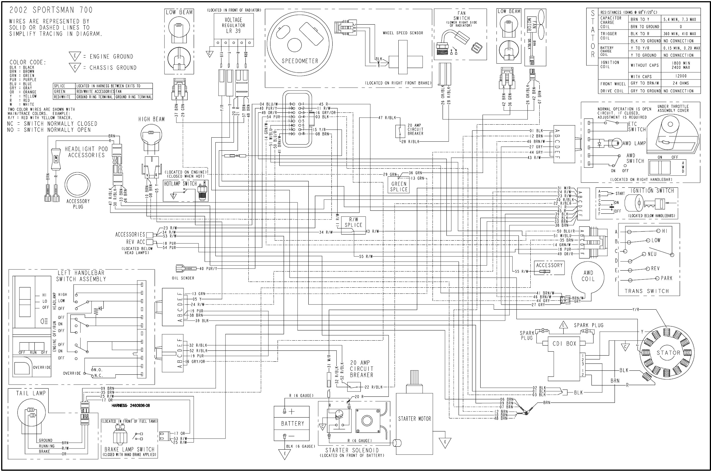 Wire Diagram Honda Rancher Trx350fe Electrical Wiring Diagrams 420 Picture 350 Es 2002 Schematic Cb900f