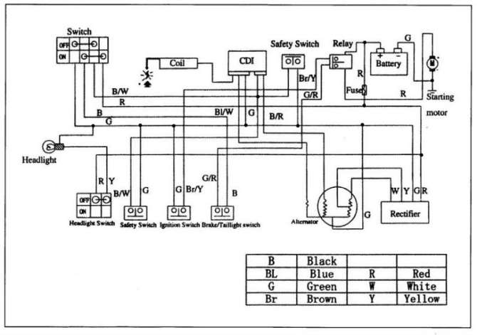 loncin 70cc atv wiring diagram  process flow diagram how to