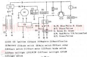 Hanma 110cc wiring problems  ATVConnection ATV