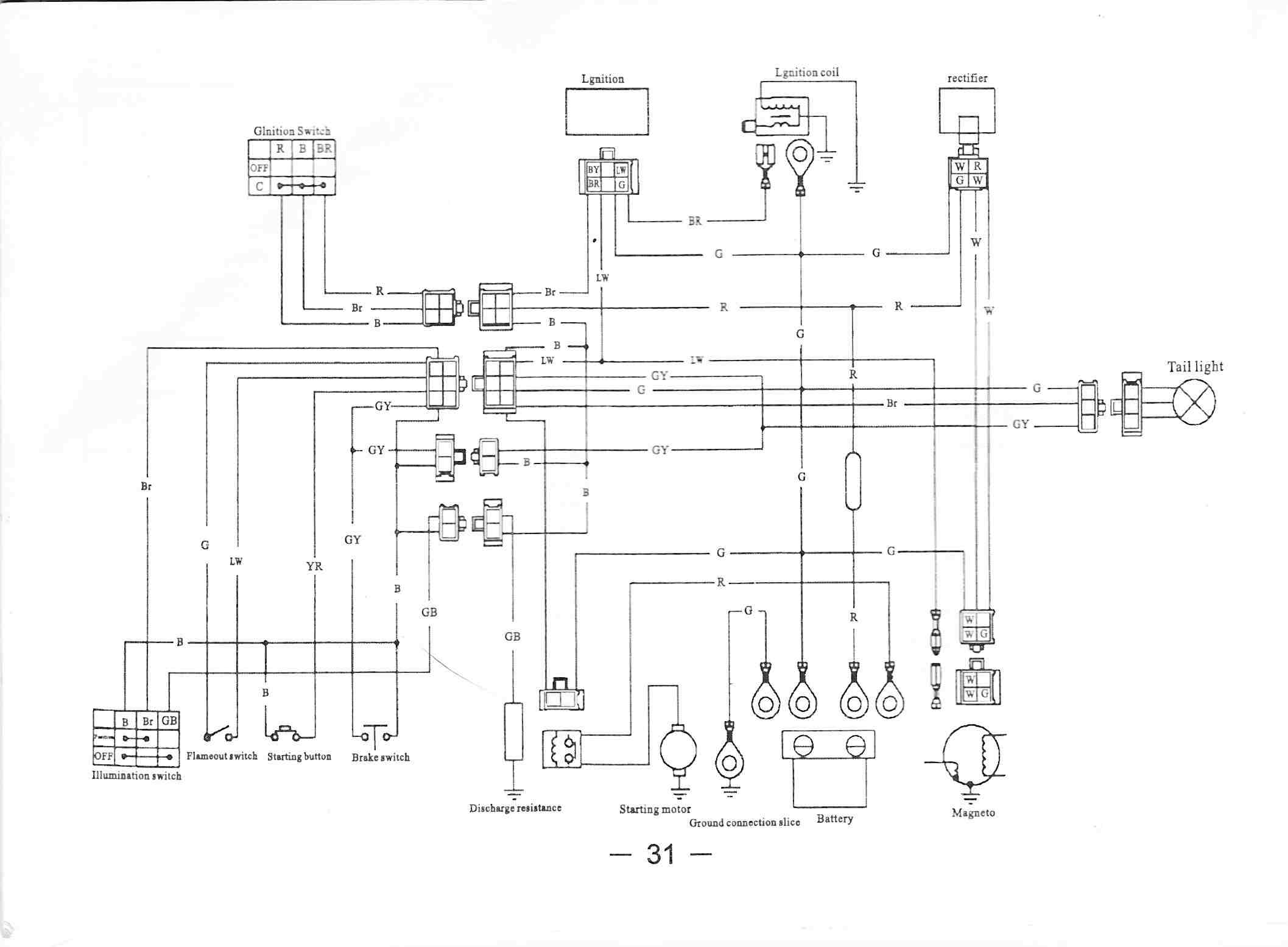 wiring diagram for 135 chinese 4 wheeler wiring diagram for 135 110cc four wheeler wiring diagram nilza net