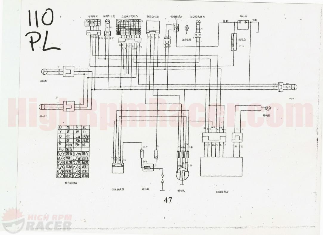 6597d1347761379 07 panther 110cc wiring woe s panther110pl_wd_with_remote?resize=665%2C483&ssl=1 chinese 125cc atv wiring diagram wiring diagram chinese 125 atv wiring diagram at soozxer.org