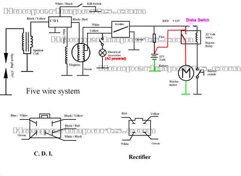 Awesome 7 pin cdi wiring diagram contemporary electrical circuit 4 pin cdi wiring diagram dolgular sciox Image collections