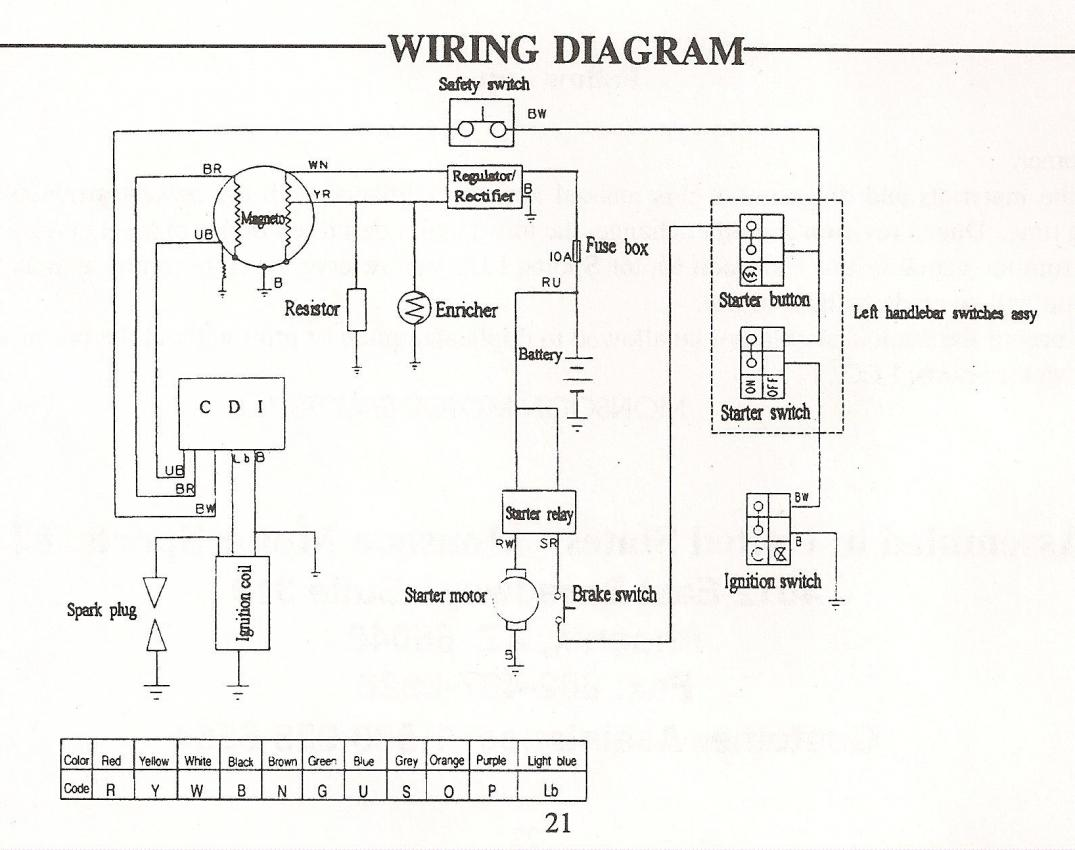 taotao ignition wiring diagram ignition free printable wiring diagrams