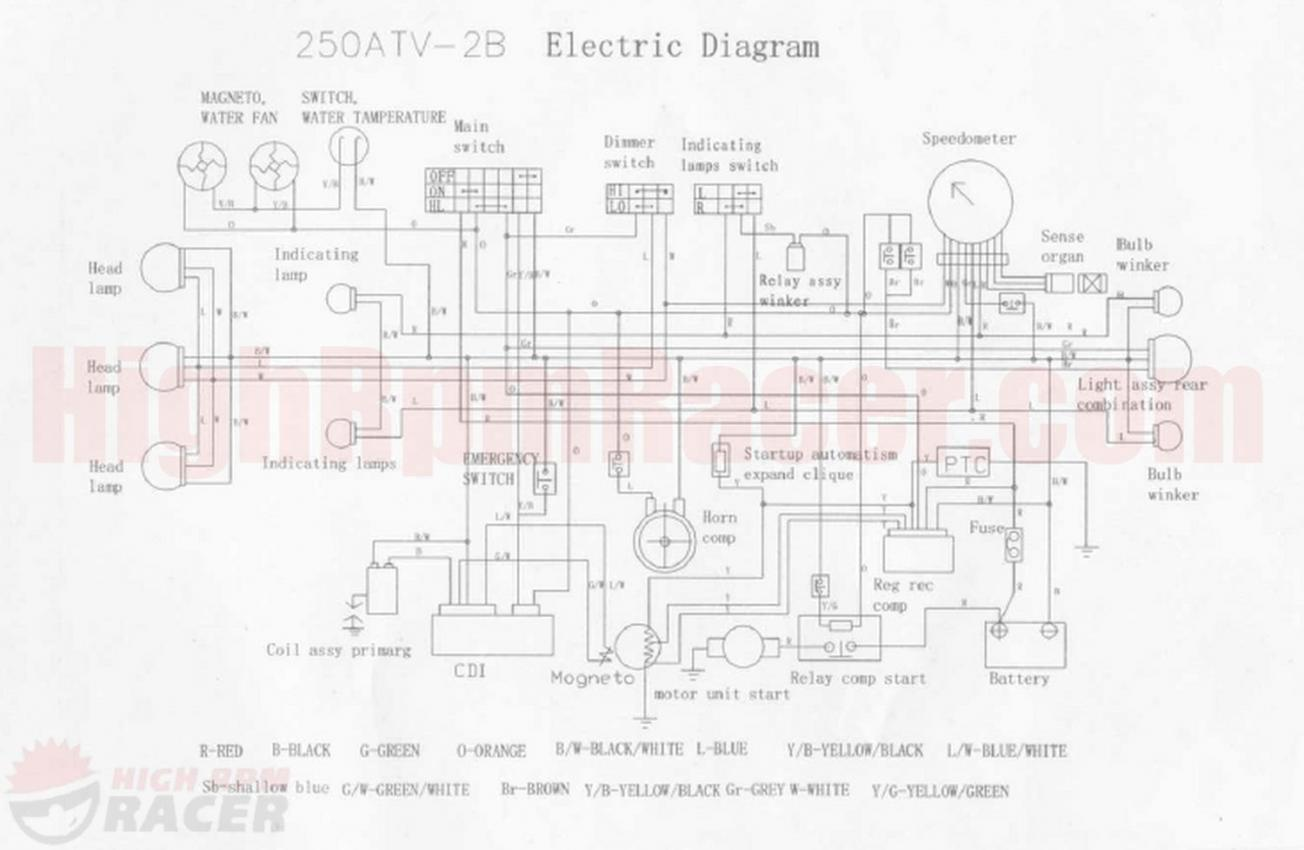 Wildfire 250 Wiring Diagram | Best Part of Wiring Diagram on mini chopper ignition switch, mini chopper schematics, easy rider wiring diagram, mini chopper engine, mini chopper wire harness, waffle maker wiring diagram, e300 wiring diagram, segway wiring diagram, mini chopper coil, mini chopper owners manual, mini chopper dimensions, motorcycle wiring diagram, mini chopper assembly, mini chopper transmission, bobber wiring diagram, slow cooker wiring diagram, scooter wiring diagram, quad wiring diagram, electric drill wiring diagram, mini chopper oil cooler,