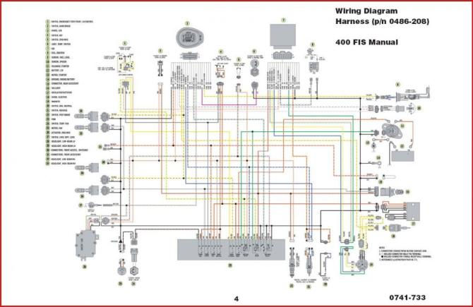 diagram 1995 arctic cat wiring diagram full version hd