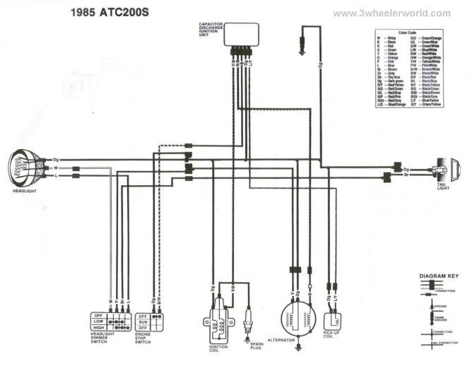 gm alternator wiring diagram 4 wire gm image 4 wire alternator wiring diagram wiring diagram on gm alternator wiring diagram 4 wire