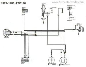 Honda ATC 110 Light problem  ATVConnection ATV