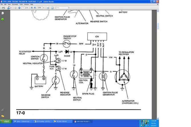 diagram 1990 honda 300 4x4 wiring diagram full version hd