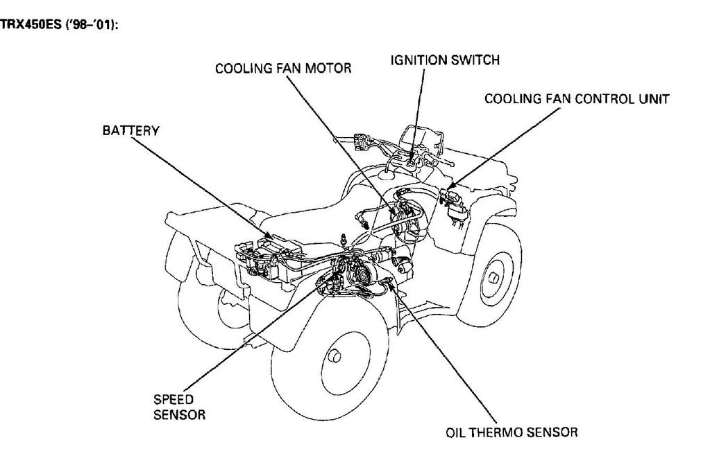 Honda 450 Foreman Wiring Diagram On Honda Atv 350 Es 2000 Wiring