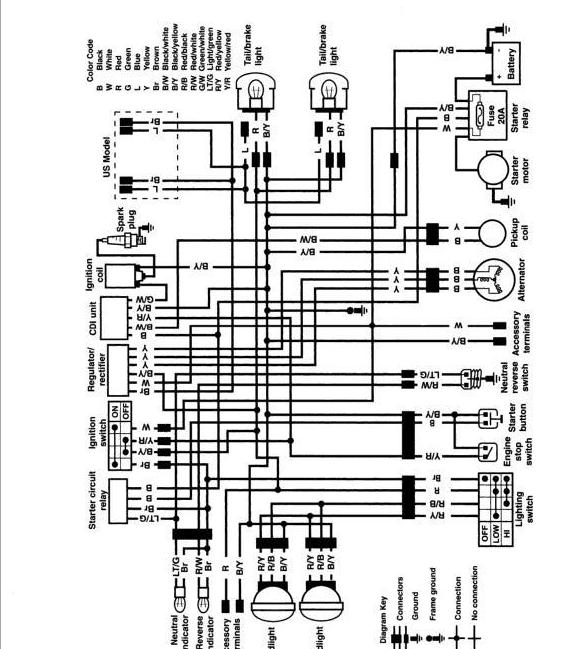 Kawasaki Prairie 300 Wiring Diagram Diagram – Kawasaki Prairie 300 Wiring Harness