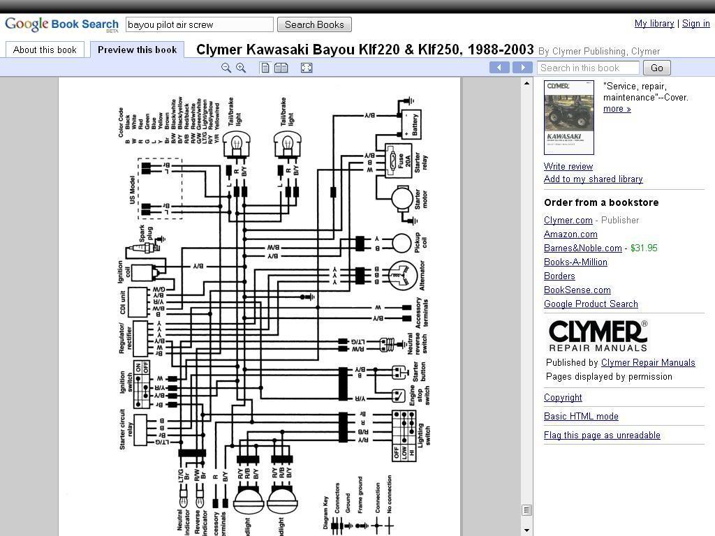 Kawasaki Prairie 400 Wiring Diagram 2002 Schematic