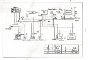 Chinese 110 Atv Wiring Diagram  Somurich