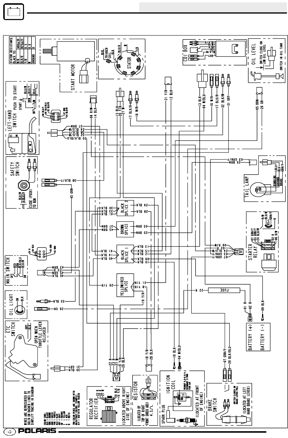 polaris snowmobile wiring diagrams