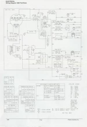 Polaris 1988 250 trailboss help!!!  Page 2