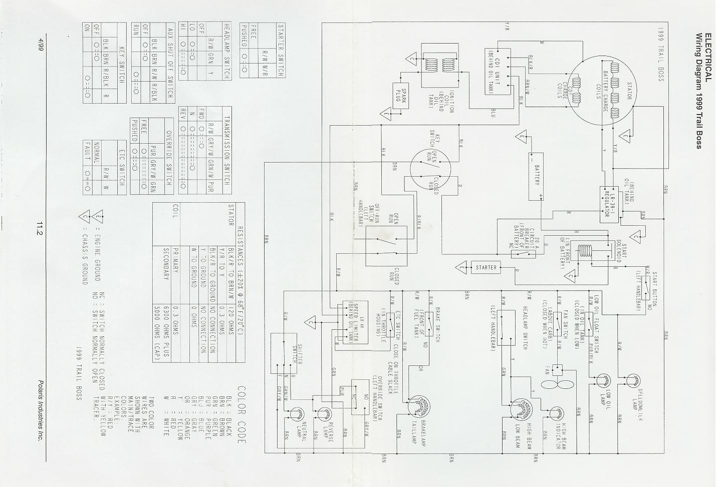 05 Polari Atv Wiring Diagram