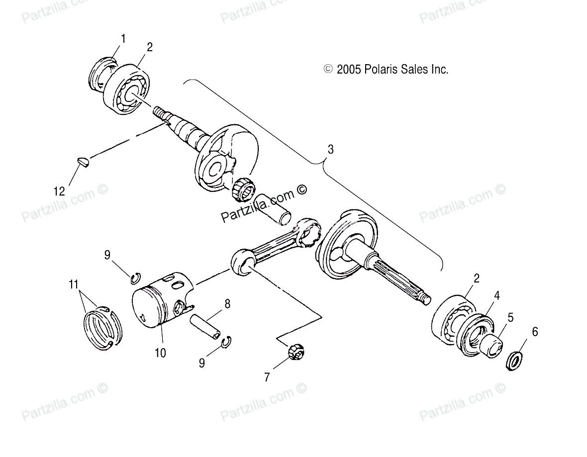 Polaris Scrambler 90 Compression