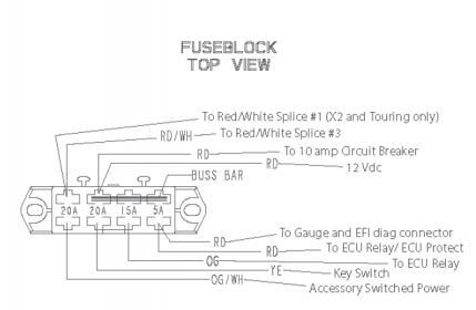 2013 polaris ranger wiring diagram facbooik com 2006 Polaris Ranger Wiring Diagram polaris 800 ecu wiring diagram,ecu free download printable wiring 2006 polaris ranger 500 wiring diagram