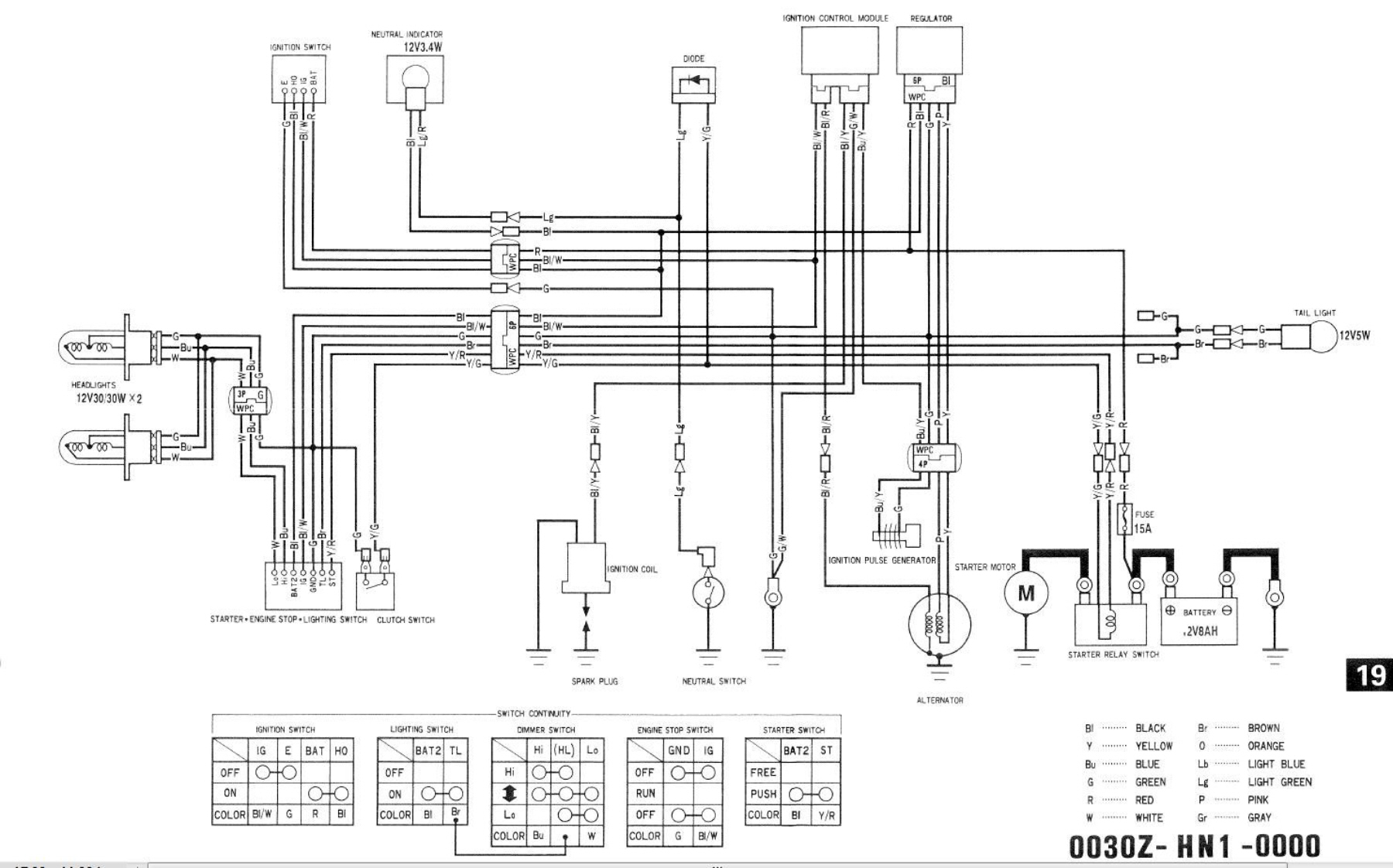Yamaha Raptor 660 Wiring Diagram Yamaha Wiring Diagram