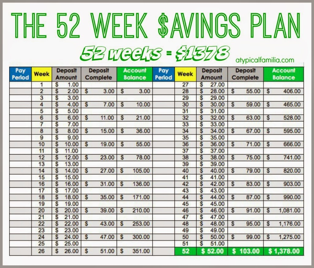 We Re Doing The 52 Week Money Savings Plan Challenge Will