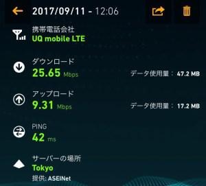 UQモバイル回線速度