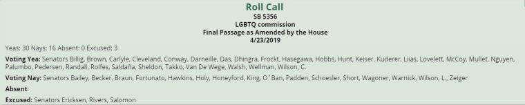 sb5356 roll call, claire wilson, lgbtq wa, wa state senate