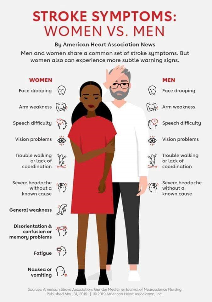 stroke symptoms, men v women stroke, what are stroke symptoms, can I call 911 for a stroke, is it safe to go to the er, what are the symptoms of a stroke, stroke symptoms for women, woman strok esymptoms, female stroke symptoms, am I having a stroke, how do I know if I'm having a stroke, male stroke symptoms, is it safe to go to the hospitall, covid-19 safe to go to the hospital