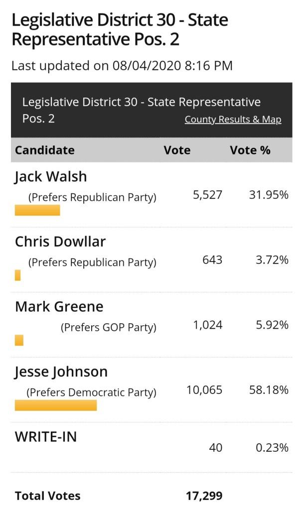 30th legislative district Representative position no 2, 30th legislative district