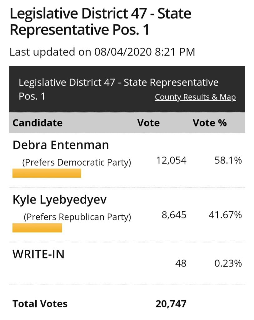 47th legislative district Representative position no 1, 47th legislative district Representative