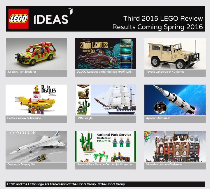 lego ideas 2015 phase 3
