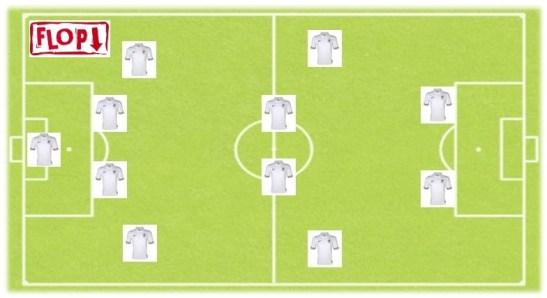 Ligue 1 : élisez l'équipe des flops pour la saison 2019-2020