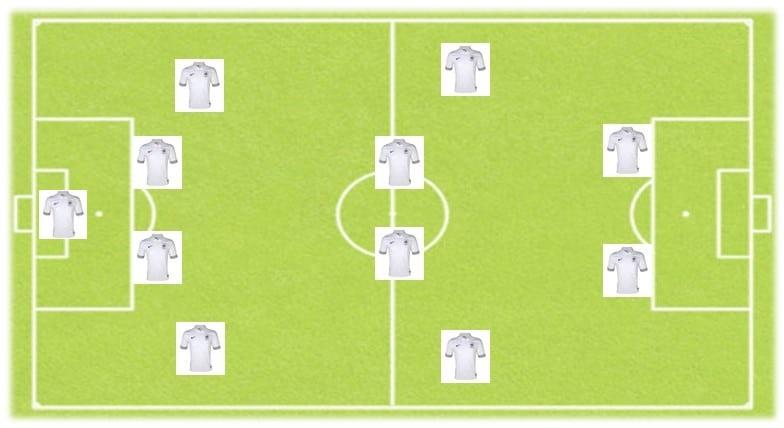 Ligue 1 : élisez votre équipe-type pour la saison 2019-2020