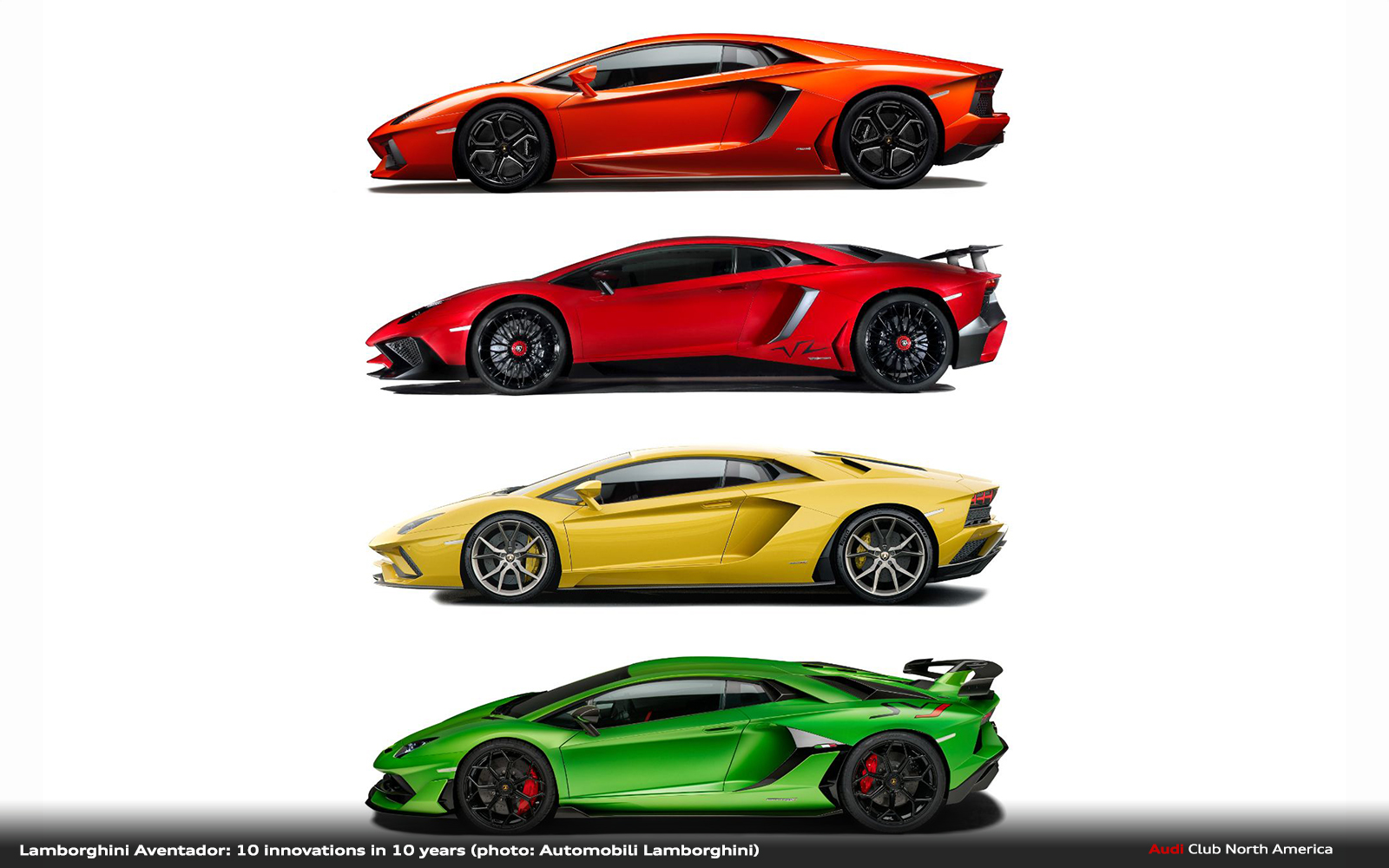 Lamborghini Aventador: 10 Innovations in 10 Years