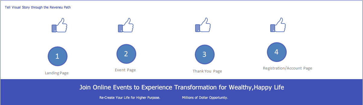 AudienceXP | Join Online Events to Experience Transformation for Wealthy,Happy Life