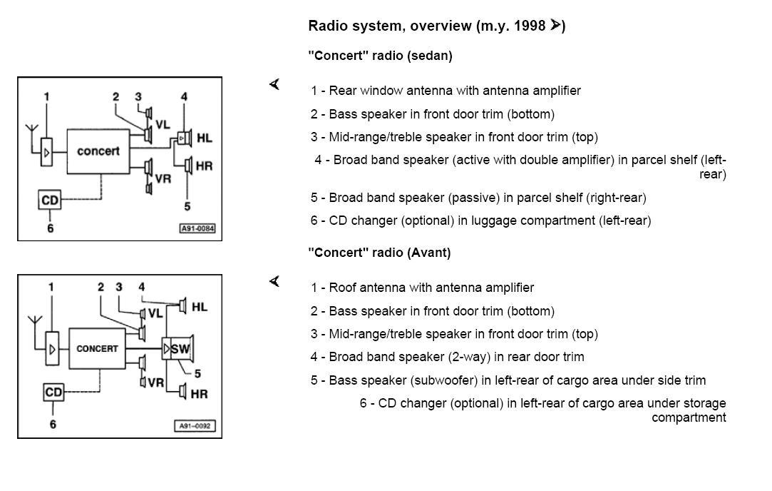Need Help Wiring Radio, 2000 A4
