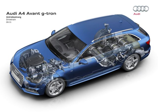 Power from gas: The new Audi A4 Avant g-tron