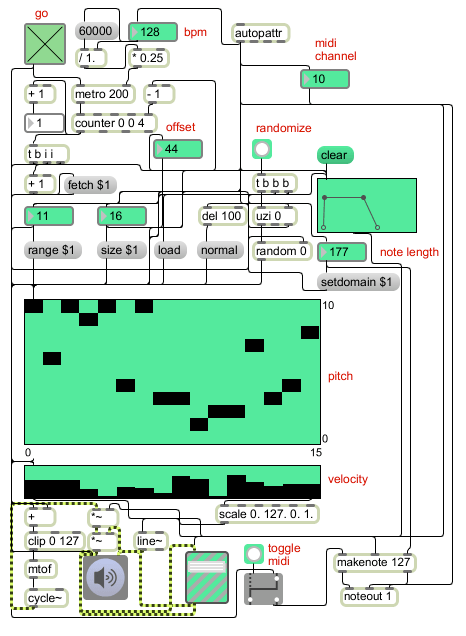 Step Sequencer Built in MaxMSP | Audio Cookbook