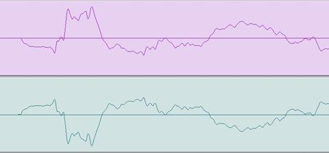 FASE: Diferença de tempo ou Polaridade? 2