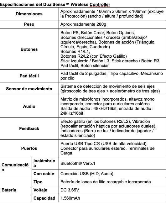 Especificaciones del mando Dual Sense