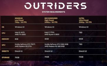 Outriders para PC - Requisitos